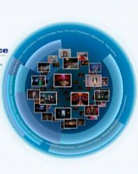 PX-Website-Designer-Port-009
